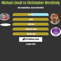 Michael Liendl vs Christopher Wernitznig h2h player stats