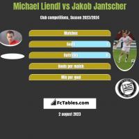 Michael Liendl vs Jakob Jantscher h2h player stats