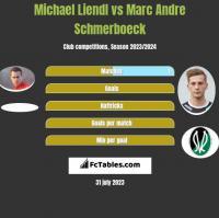 Michael Liendl vs Marc Andre Schmerboeck h2h player stats