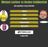 Michael Lueftner vs Gordon Schildenfeld h2h player stats