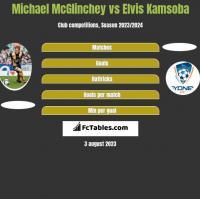 Michael McGlinchey vs Elvis Kamsoba h2h player stats