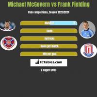 Michael McGovern vs Frank Fielding h2h player stats