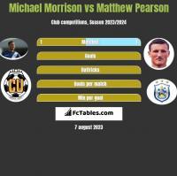 Michael Morrison vs Matthew Pearson h2h player stats