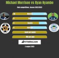 Michael Morrison vs Ryan Nyambe h2h player stats