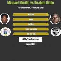 Michael Murillo vs Ibrahim Diallo h2h player stats