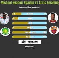 Michael Ngadeu-Ngadjui vs Chris Smalling h2h player stats