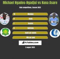 Michael Ngadeu-Ngadjui vs Nana Asare h2h player stats