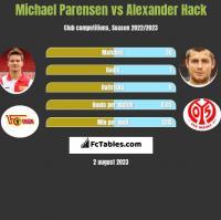 Michael Parensen vs Alexander Hack h2h player stats