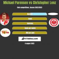 Michael Parensen vs Christopher Lenz h2h player stats