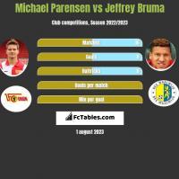 Michael Parensen vs Jeffrey Bruma h2h player stats