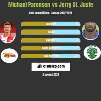 Michael Parensen vs Jerry St. Juste h2h player stats