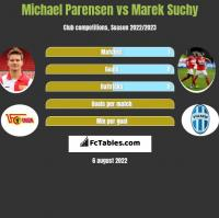 Michael Parensen vs Marek Suchy h2h player stats