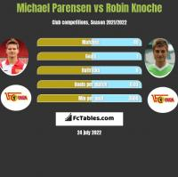 Michael Parensen vs Robin Knoche h2h player stats
