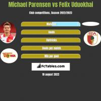 Michael Parensen vs Felix Uduokhai h2h player stats
