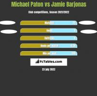 Michael Paton vs Jamie Barjonas h2h player stats
