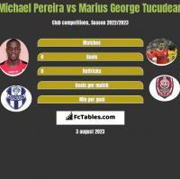 Michael Pereira vs Marius George Tucudean h2h player stats