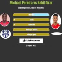 Michael Pereira vs Nabil Dirar h2h player stats