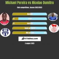 Michael Pereira vs Nicolao Dumitru h2h player stats