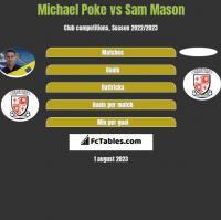 Michael Poke vs Sam Mason h2h player stats