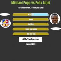 Michael Popp vs Felix Adjei h2h player stats