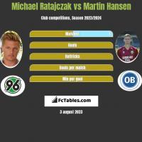 Michael Ratajczak vs Martin Hansen h2h player stats