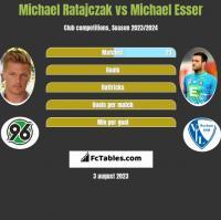 Michael Ratajczak vs Michael Esser h2h player stats