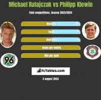 Michael Ratajczak vs Philipp Klewin h2h player stats