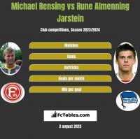 Michael Rensing vs Rune Almenning Jarstein h2h player stats