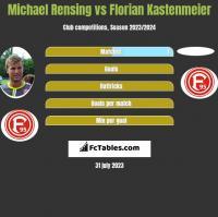 Michael Rensing vs Florian Kastenmeier h2h player stats