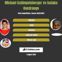 Michael Schimpelsberger vs Issiaka Ouedraogo h2h player stats