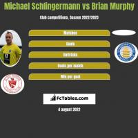 Michael Schlingermann vs Brian Murphy h2h player stats