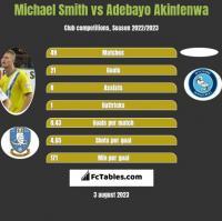 Michael Smith vs Adebayo Akinfenwa h2h player stats