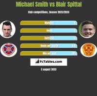 Michael Smith vs Blair Spittal h2h player stats