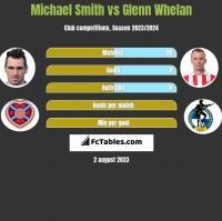 Michael Smith vs Glenn Whelan h2h player stats