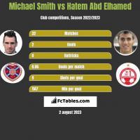 Michael Smith vs Hatem Abd Elhamed h2h player stats