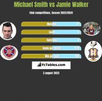 Michael Smith vs Jamie Walker h2h player stats