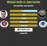 Michael Smith vs John Souttar h2h player stats