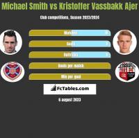 Michael Smith vs Kristoffer Vassbakk Ajer h2h player stats