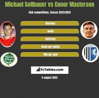 Michael Sollbauer vs Conor Masterson h2h player stats