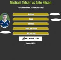 Michael Tidser vs Dale Hilson h2h player stats