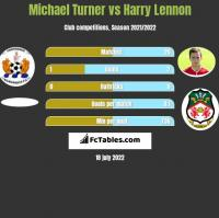 Michael Turner vs Harry Lennon h2h player stats