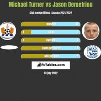 Michael Turner vs Jason Demetriou h2h player stats