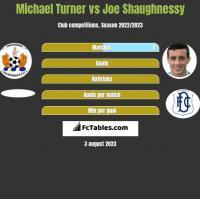 Michael Turner vs Joe Shaughnessy h2h player stats