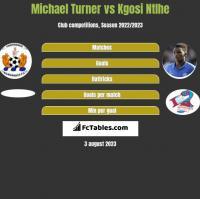 Michael Turner vs Kgosi Ntlhe h2h player stats