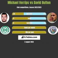 Michael Verrips vs David Button h2h player stats