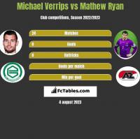 Michael Verrips vs Mathew Ryan h2h player stats