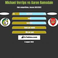 Michael Verrips vs Aaron Ramsdale h2h player stats