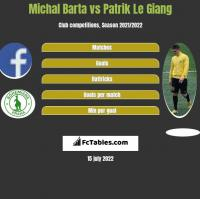 Michal Barta vs Patrik Le Giang h2h player stats