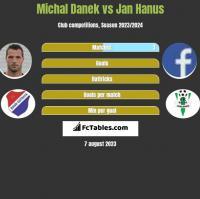 Michal Danek vs Jan Hanus h2h player stats