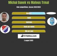 Michal Danek vs Matous Trmal h2h player stats